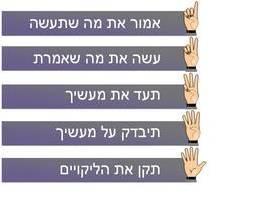 תהליך הסמכה לתקן איזו בחמישה צעדים